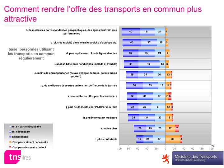Comment rendre l'offre des transports en commun plus attractive