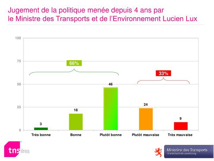 Jugement de la politique menée depuis 4 ans par          le Ministre des Transports et de l'Environnement Lucien Lux