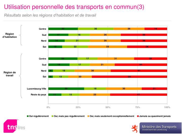 Utilisation personnelle des transports en commun(3)