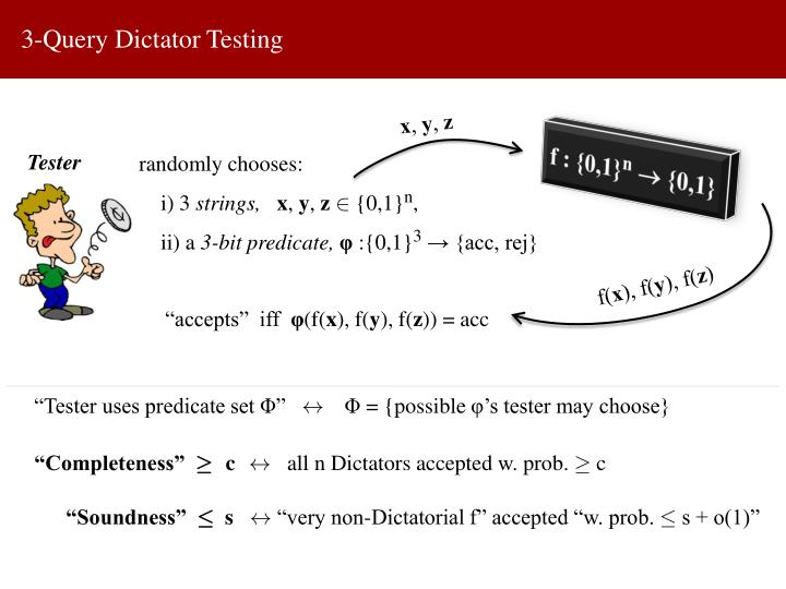 3-Query Dictator Testing