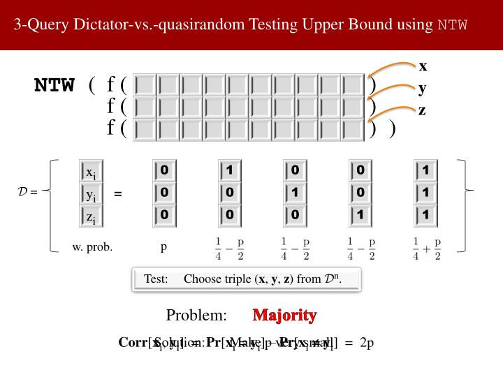 3-Query Dictator-vs.-quasirandom Testing Upper Bound using