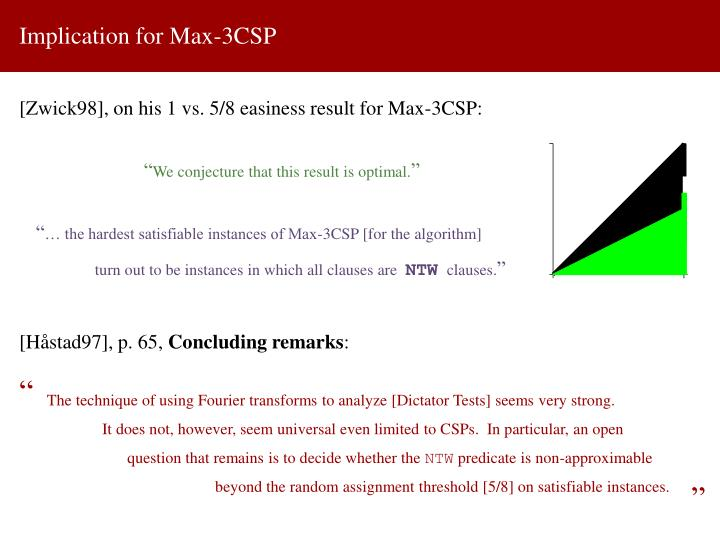 Implication for Max-3CSP