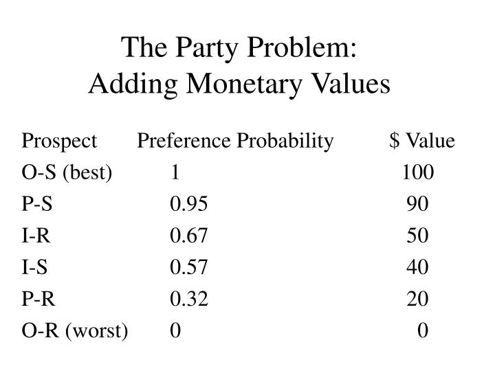 The Party Problem: