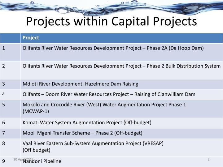 Projects within capital projects