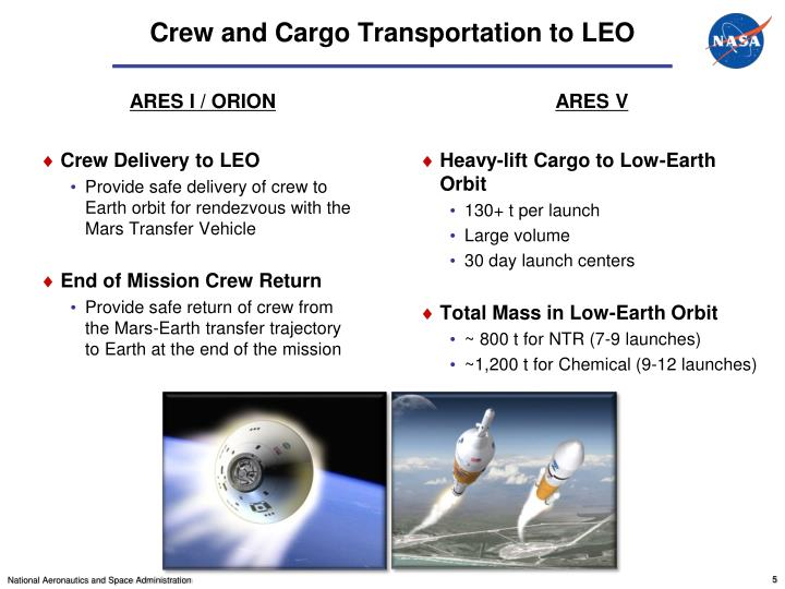 Crew and Cargo Transportation to LEO