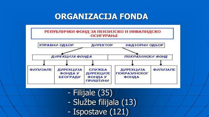 ORGANIZACIJA FONDA