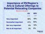 importance of rv region s arts cultural offerings to potential relocating companies