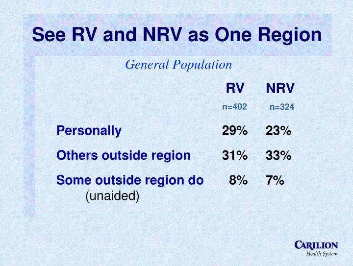 See RV and NRV as One Region