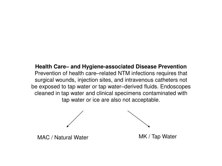 Health Care– and Hygiene-associated Disease Prevention