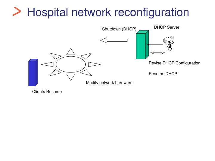 Hospital network reconfiguration
