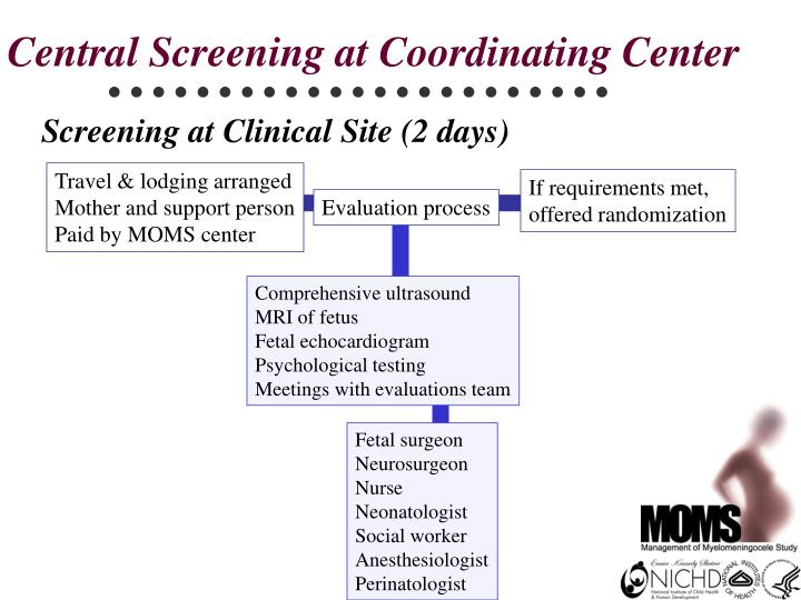 Central Screening at Coordinating Center