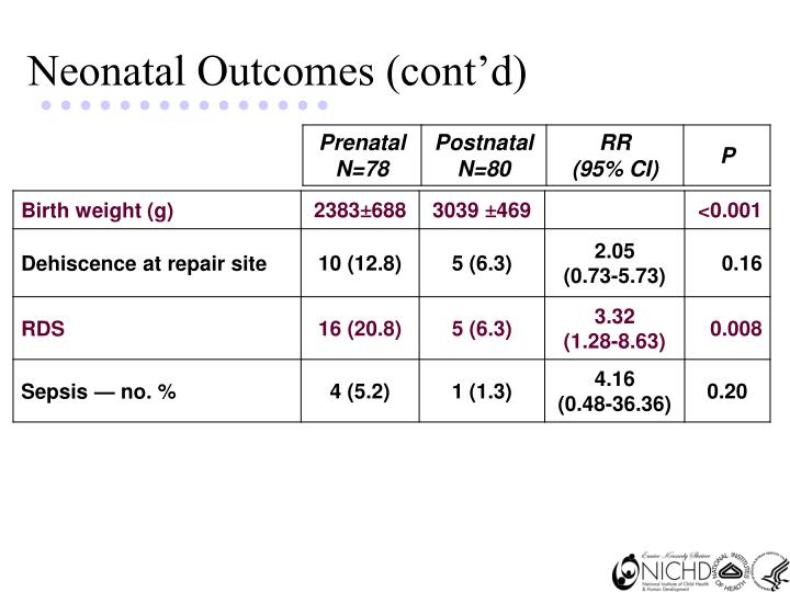 Neonatal Outcomes (cont'd)