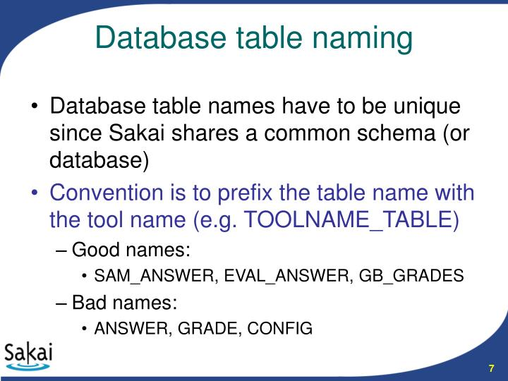 Database table names have to be unique since Sakai shares a common schema (or database)