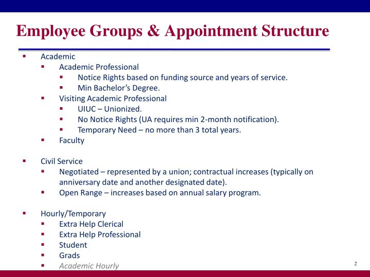 Employee groups appointment structure