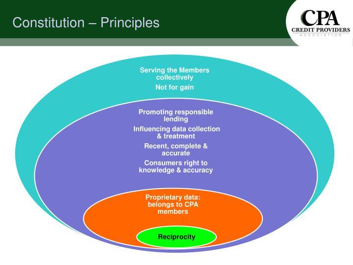 Constitution – Principles