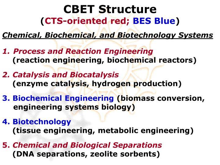 CBET Structure