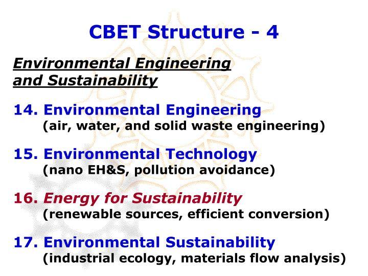 CBET Structure - 4