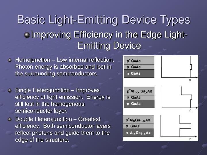 Basic Light-Emitting Device Types