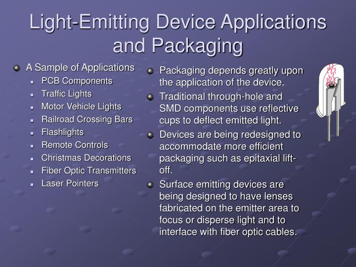 Light-Emitting Device Applications and Packaging