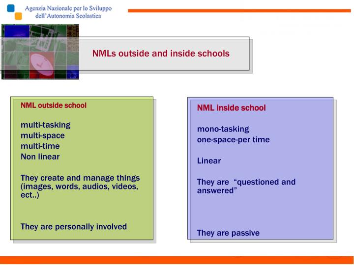 NMLs outside and inside schools