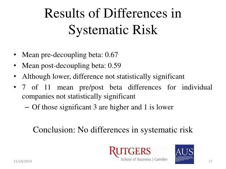 Results of Differences in Systematic Risk