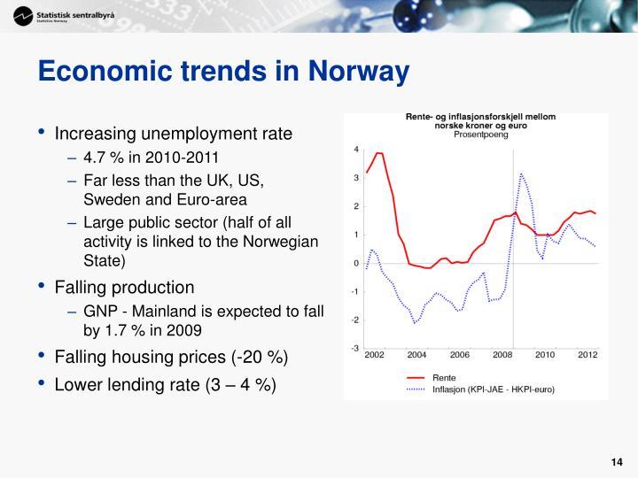 Economic trends in Norway