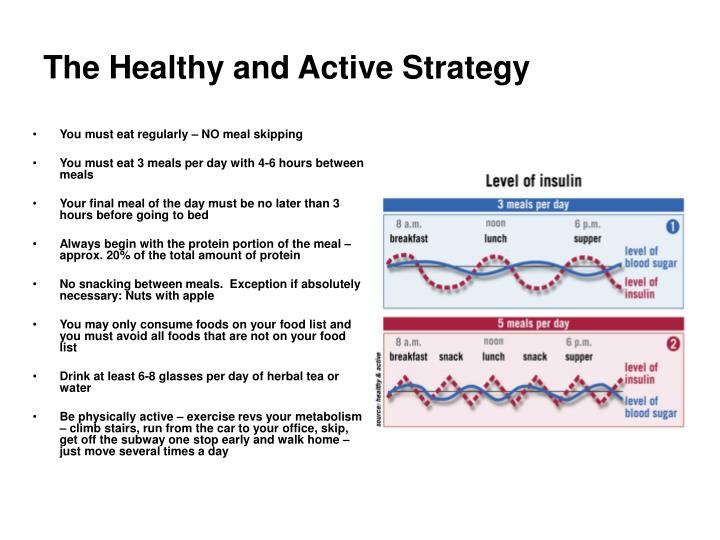 The Healthy and Active Strategy