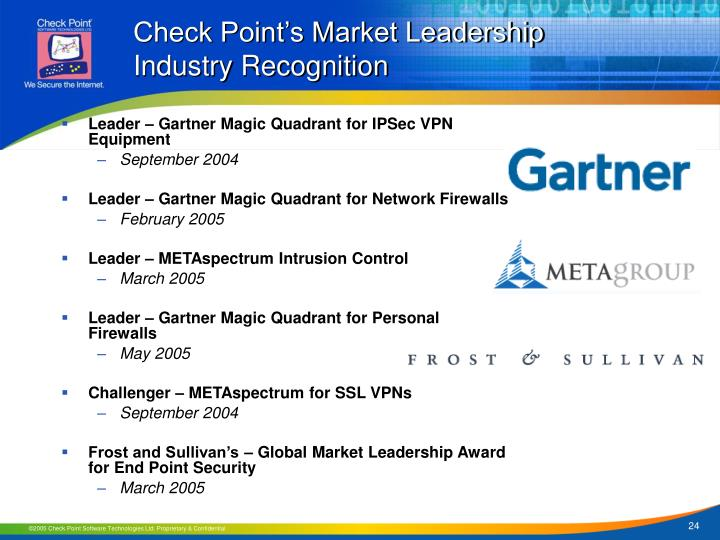 Check Point's Market Leadership