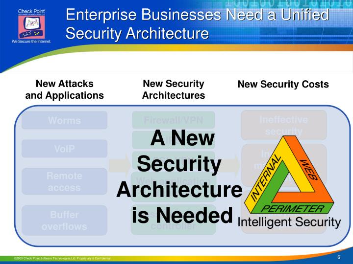 Enterprise Businesses Need a Unified Security Architecture