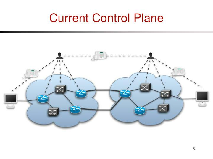 Current control plane