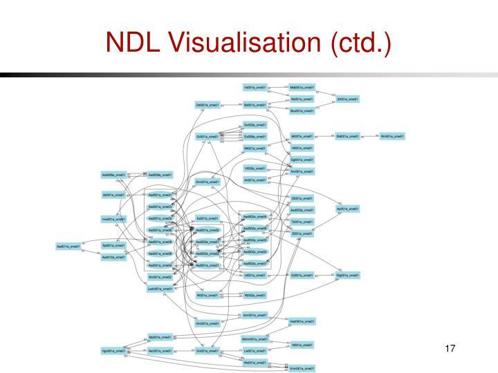 NDL Visualisation (ctd.)