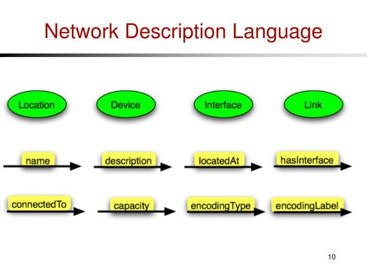 Network Description Language