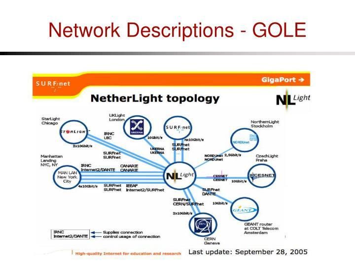 Network Descriptions - GOLE