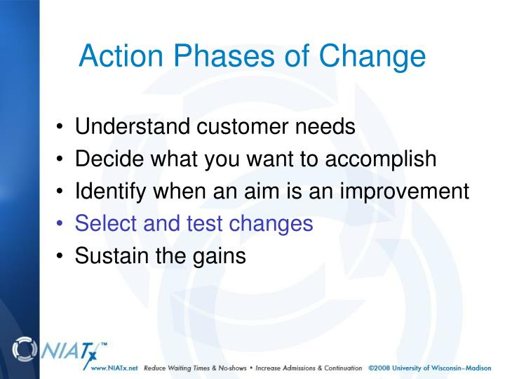 Action Phases of Change