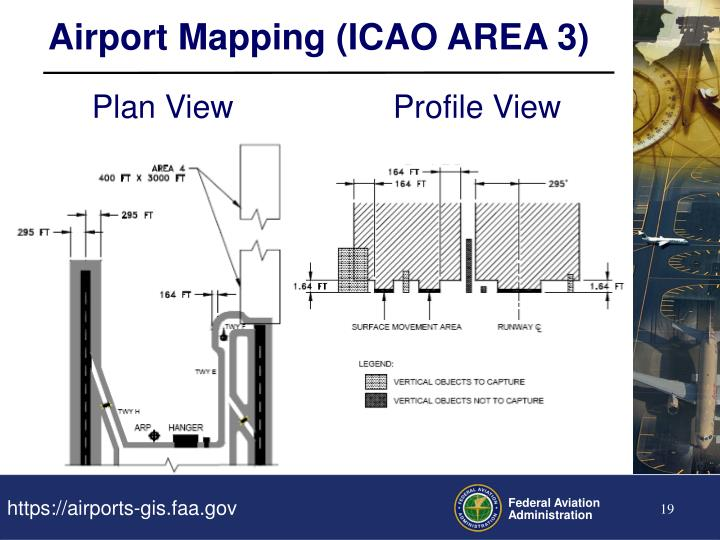 Airport Mapping (ICAO AREA 3)