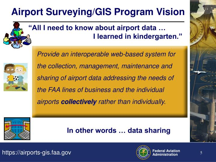 Airport Surveying/GIS Program Vision
