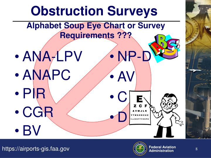 Obstruction Surveys