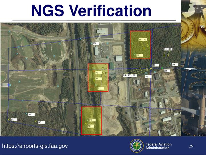 NGS Verification