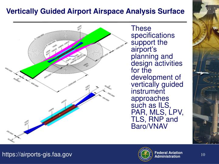 Vertically Guided Airport Airspace Analysis Surface