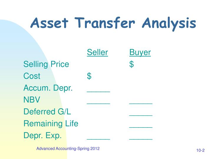 Asset Transfer Analysis