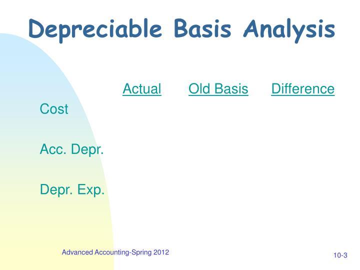Depreciable Basis Analysis