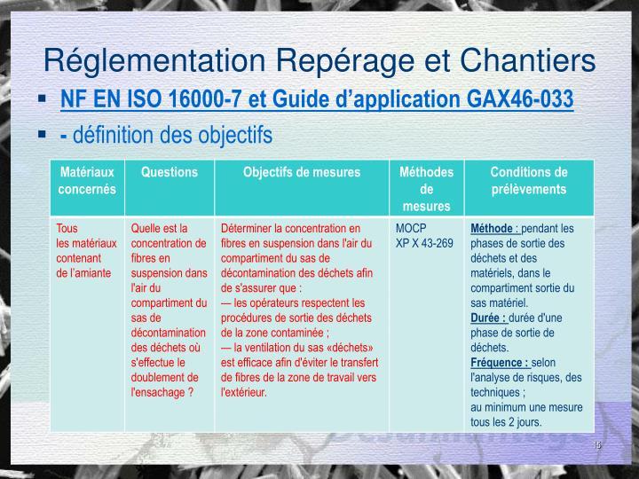 Réglementation Repérage et Chantiers