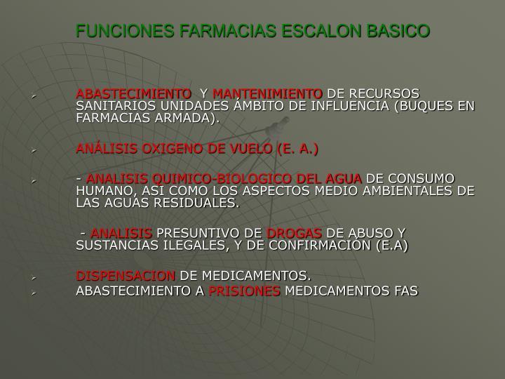 FUNCIONES FARMACIAS ESCALON BASICO