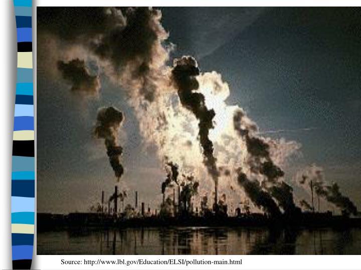 Source: http://www.lbl.gov/Education/ELSI/pollution-main.html