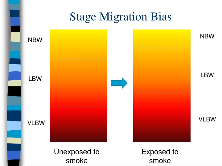 Stage Migration Bias