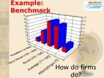 how do firms do n 818 average score 109