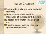 value creation
