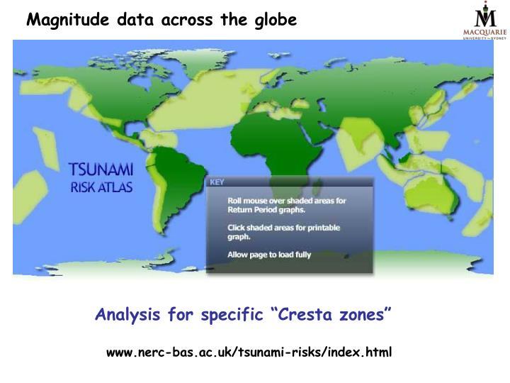 Magnitude data across the globe