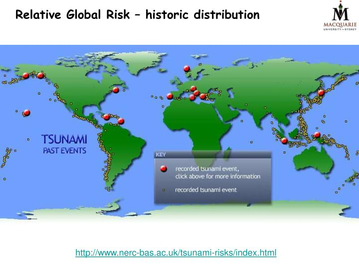 Relative Global Risk – historic distribution