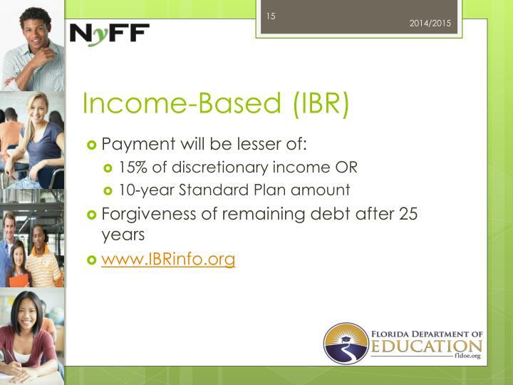 Income-Based (IBR)